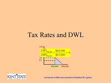 Lectures in Microeconomics-Charles W. Upton Tax Rates and DWL.