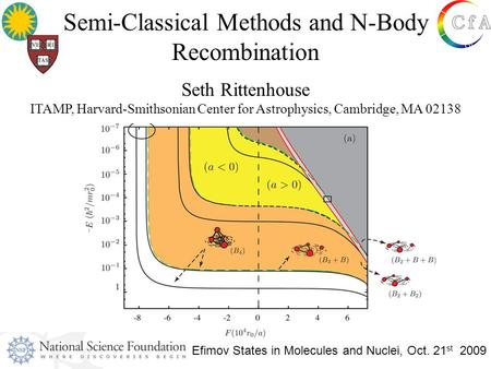 Semi-Classical Methods and N-Body Recombination Seth Rittenhouse ITAMP, Harvard-Smithsonian Center for Astrophysics, Cambridge, MA 02138 Efimov States.