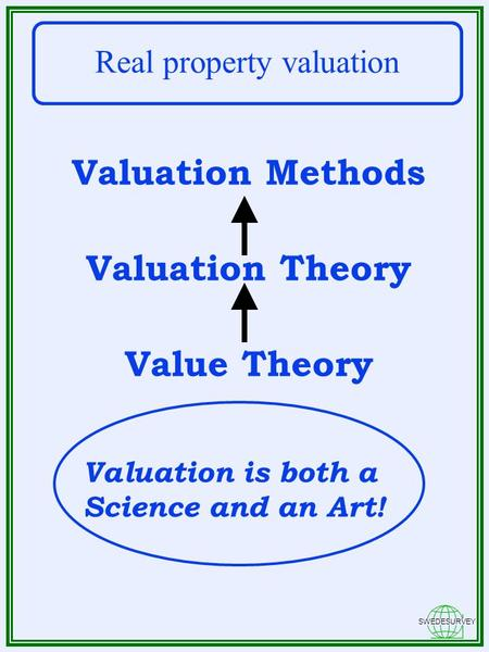 SWEDESURVEY Real property valuation Valuation is both a Science and an Art! Valuation Methods Valuation Theory Value Theory.
