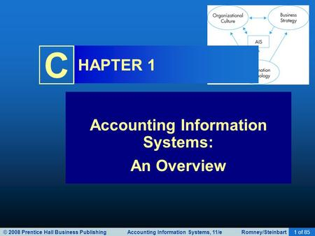 © 2008 Prentice Hall Business Publishing Accounting Information Systems, 11/e Romney/Steinbart1 of 85 C HAPTER 1 Accounting Information Systems: An Overview.