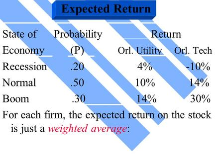 Expected Return State of Probability Return Economy (P) Orl. Utility Orl. Tech Recession.20 4% -10% Normal.50 10% 14% Boom.30 14% 30% For each firm, the.