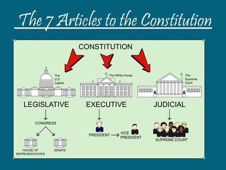 The 7 Articles to the Constitution