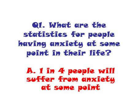 Q1. What are the statistics for people having anxiety at some point in their life? A. 1 in 4 people will suffer from anxiety at some point.