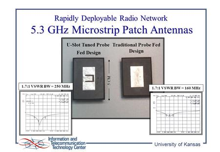 Rapidly Deployable Radio Network 5.3 GHz Microstrip Patch Antennas