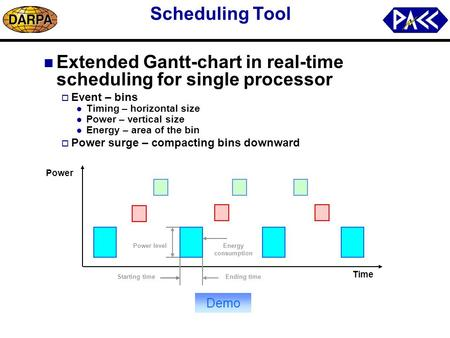 Extended Gantt-chart in real-time scheduling for single processor