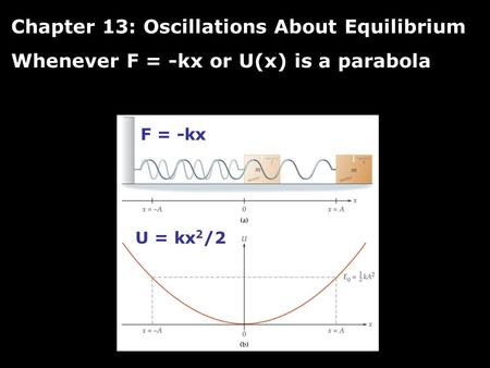 Chapter 13: Oscillations About Equilibrium