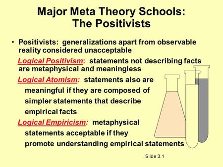 Major Meta Theory Schools: The Positivists Positivists: generalizations apart from observable reality considered unacceptable Logical Positivism: statements.