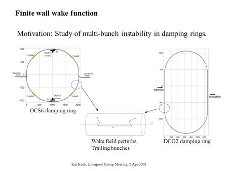 Finite wall wake function Motivation: Study of multi-bunch instability in damping rings. Wake field perturbs Trailing bunches OCS6 damping ring DCO2 damping.
