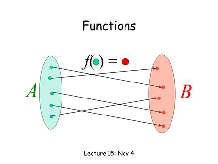 Functions f( ) = A B Lecture 15: Nov 4.