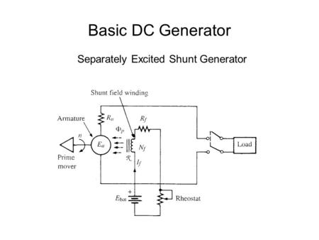 Basic DC Generator Separately Excited Shunt Generator.