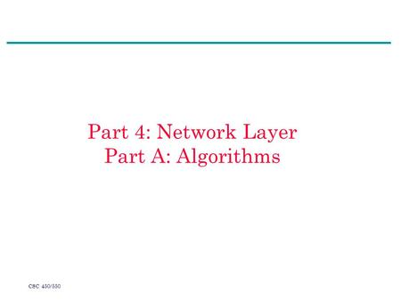 Summary The Problem The Dijkstra's Shortest Path Algorithm