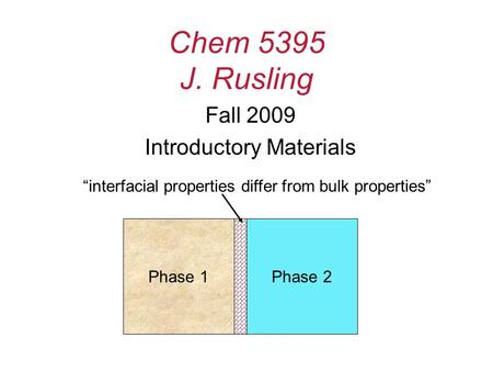 "Chem 5395 J. Rusling Fall 2009 Introductory Materials ""interfacial properties differ from bulk properties"" Phase 1Phase 2."