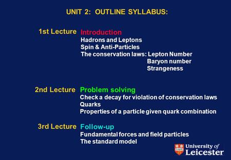 UNIT 2: OUTLINE SYLLABUS: 1st Lecture Introduction Hadrons and Leptons Spin & Anti-Particles The conservation laws: Lepton Number Baryon number Strangeness.