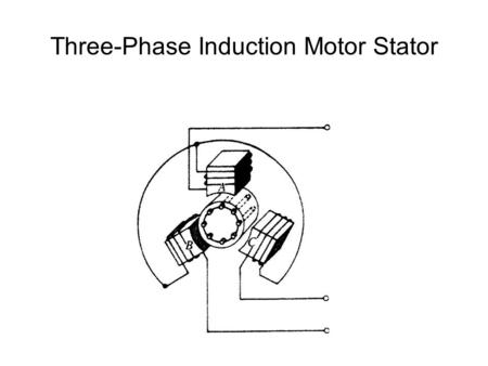 Three-Phase Induction Motor Stator. Three-Phase Alternating Current.