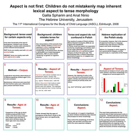 Aspect is not first: Children do not mistakenly map inherent lexical aspect to tense morphology Galila Spharim and Anat Ninio The Hebrew University, Jerusalem.