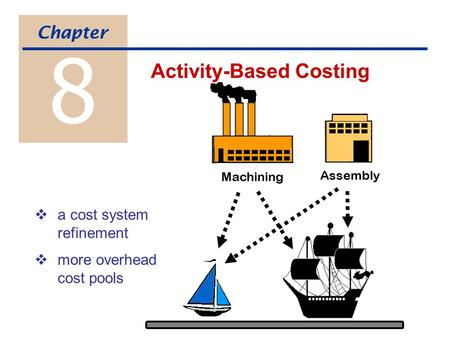 8 Activity-Based Costing Chapter Machining Assembly  a cost system refinement  more overhead cost pools.