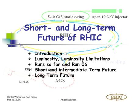 Winter Workshop, San Diego Mar 16, 2006Angelika Drees Short- and Long-term Future of RHIC Introduction Luminosity, Luminosity Limitations Runs so far and.