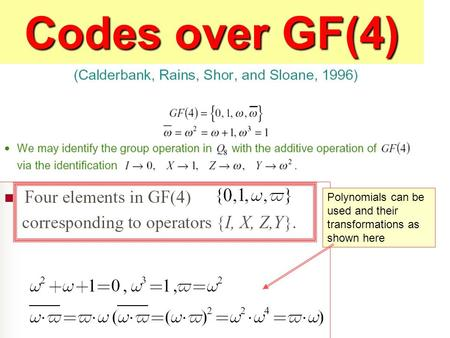 Codes over GF(4) Polynomials can be used and their transformations as shown here.