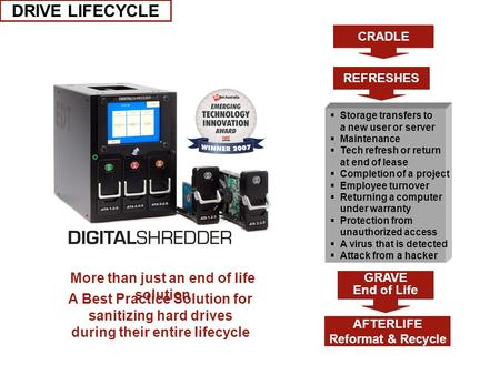 More than just an end of life solution A Best Practice Solution for sanitizing hard drives during their entire lifecycle CRADLE REFRESHES  Storage transfers.