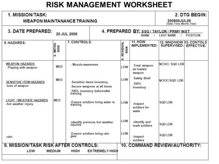 Printables Composite Risk Management Worksheet squad stx lfx training area loa pl vermont risk management worksheet weapon hazards playing with sensitive item loss of weapon