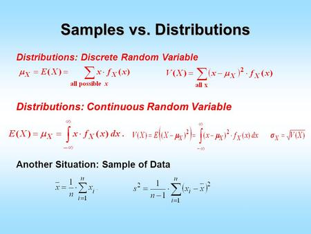 Samples vs. Distributions Distributions: Discrete Random Variable Distributions: Continuous Random Variable Another Situation: Sample of Data.