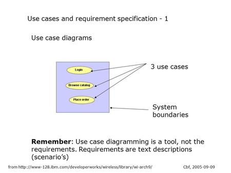 Use cases and requirement specification - 1 Use case diagrams 3 use cases System boundaries Remember: Use case diagramming is a tool, not the requirements.