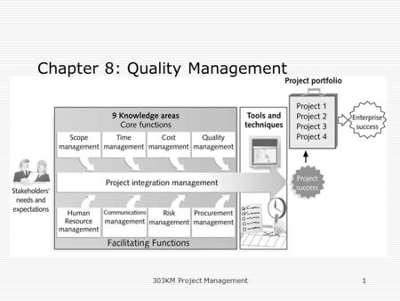 Chapter 8: Quality Management Project Quality Management 1303KM Project Management.