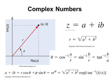AppxA_01fig_PChem.jpg Complex Numbers i. AppxA_02fig_PChem.jpg Complex Conjugate.