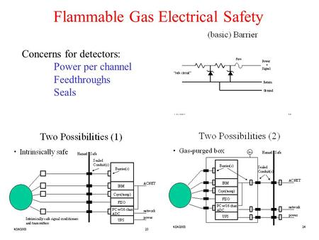 Flammable Gas Electrical Safety Concerns for detectors: Power per channel Feedthroughs Seals.