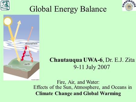 Global Energy Balance Chautauqua UWA-6, Dr. E.J. Zita 9-11 July 2007 Fire, Air, and Water: Effects of the Sun, Atmosphere, and Oceans in Climate Change.