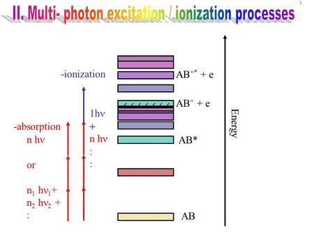 2 AB AB + + e AB* AB +* + e n h or n 1 h 1 + n 2 h 2 + : -absorption 1h  n h  -ionization Energy.
