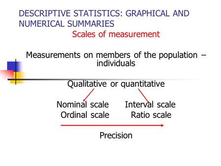 DESCRIPTIVE STATISTICS: GRAPHICAL AND NUMERICAL SUMMARIES Scales of measurement Measurements on members of the population – individuals Qualitative or.