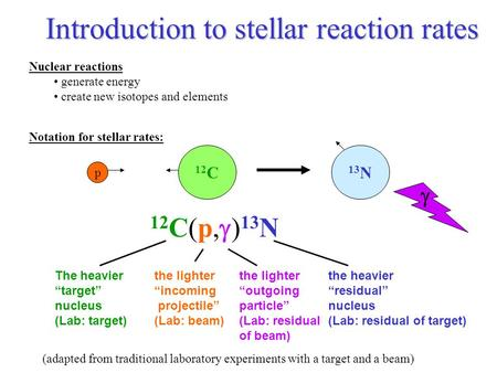 Introduction to stellar reaction rates Nuclear reactions generate energy create new isotopes and elements Notation for stellar rates: p 12 C 13 N  12.