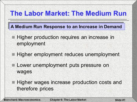 Chapter 6: The Labor MarketBlanchard: Macroeconomics Slide #1 The Labor Market: The Medium Run Higher production requires an increase in employment Higher.