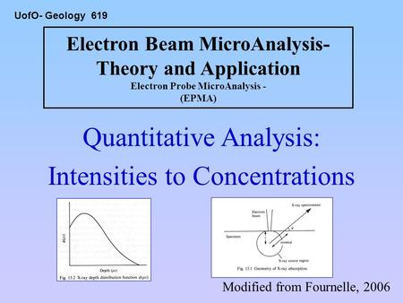 Quantitative Analysis: Intensities to Concentrations