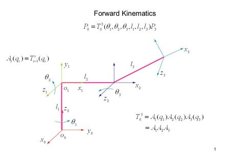 1 Forward Kinematics. 2 DH Representation 3 DH Representation - Frames (Convention) Frame i is attached to link i. The inertial frame is Frame 0 and.