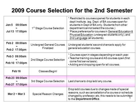 1 2009 Course Selection for the 2nd Semester Jan 5 09:00am ~ Jul 13 17:00pm 1 st Stage Course Selection * Restricted to courses opened for students in.