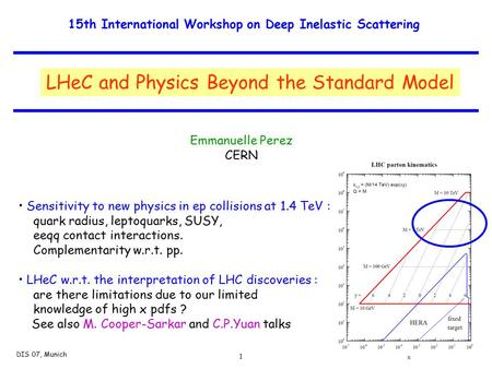 1 Emmanuelle Perez CERN DIS 07, Munich 3 June 2006 15th International Workshop on Deep Inelastic Scattering LHeC and Physics Beyond the Standard Model.