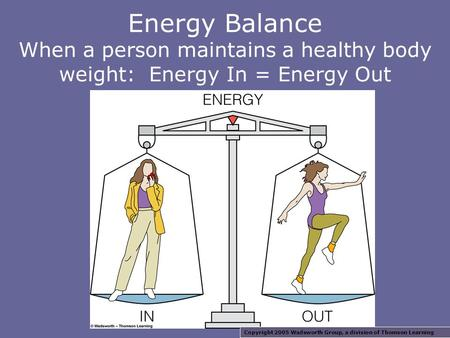 Energy Balance When a person maintains a healthy body weight: Energy In = Energy Out Copyright 2005 Wadsworth Group, a division of Thomson Learning.