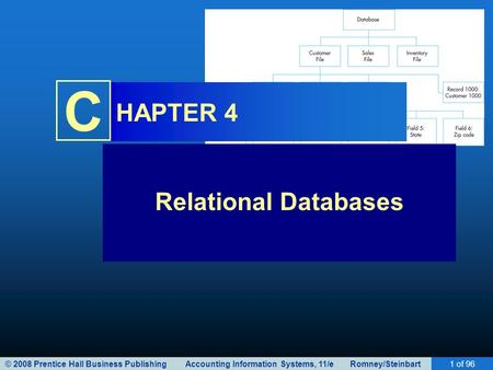 © 2008 Prentice Hall Business Publishing Accounting Information Systems, 11/e Romney/Steinbart1 of 96 C HAPTER 4 Relational Databases.