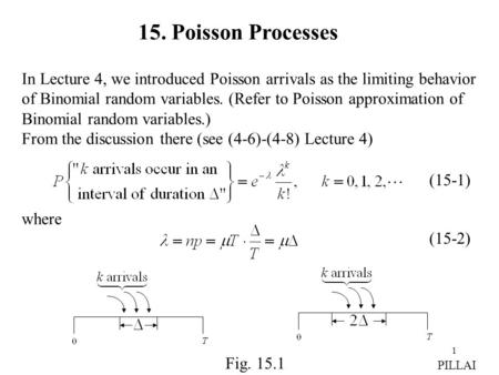 15. Poisson Processes In Lecture 4, we introduced Poisson arrivals as the limiting behavior of Binomial random variables. (Refer to Poisson approximation.