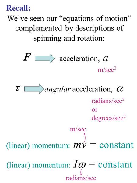 "F acceleration, a  angular acceleration,  m/sec 2 radians/sec 2 or degrees/sec 2 We've seen our ""equations of motion"" complemented by descriptions of."