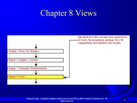 Zhang & Liang, Computer Graphics Using Java 2D and 3D (c) 2007 Pearson Education, Inc. All rights reserved. 1 Chapter 8 Views.