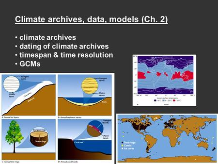 Climate archives, data, models (Ch. 2) climate archives dating of climate archives timespan & time resolution GCMs.