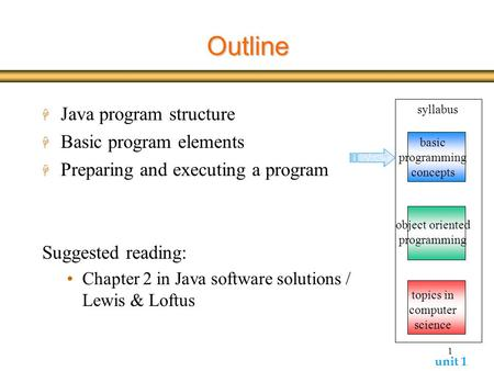 Unit 1 1 Outline H Java program structure H Basic program elements H Preparing and executing a program Suggested reading: Chapter 2 in Java software solutions.