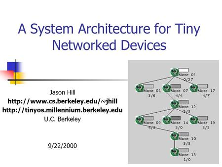A System Architecture for Tiny Networked Devices Jason Hill   U.C. Berkeley 9/22/2000.