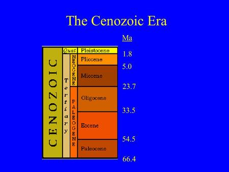 "The Cenozoic Era 1.8 5.0 23.7 33.5 54.5 66.4 Ma. Major themes of the Cenozoic Earth –overall climatic cooling (""greenhouse to icehouse"") –changes in ocean."