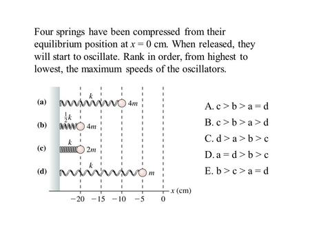 Four springs have been compressed from their equilibrium position at x = 0 cm. When released, they will start to oscillate. Rank in order, from highest.