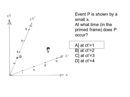 Event P is shown by a small x. At what time (in the primed frame) does P occur? A] at ct'=1 B] at ct'=2 C] at ct'=3 D] at ct'=4.
