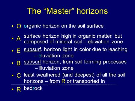 "The ""Master"" horizons O A E B C R organic horizon on the soil surface surface horizon high in organic matter, but composed of mineral soil – eluviation."